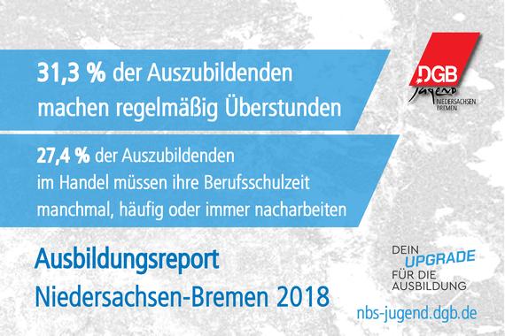 Ausbildungsreport NdB 2018